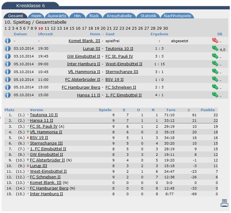 tabelle10