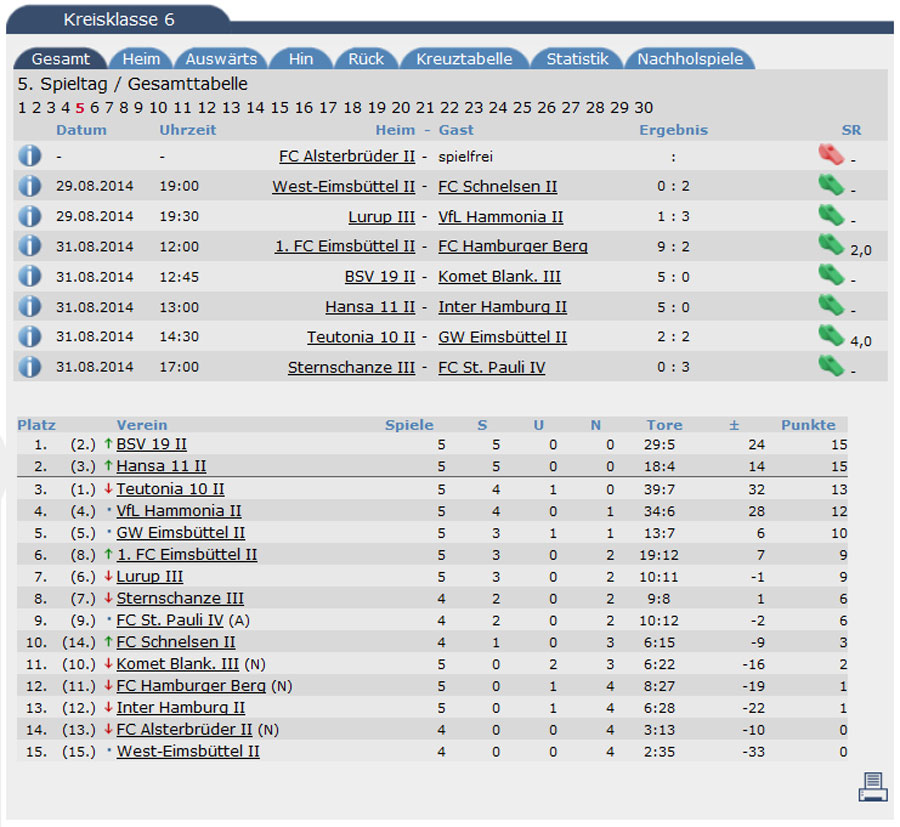 tabelle5