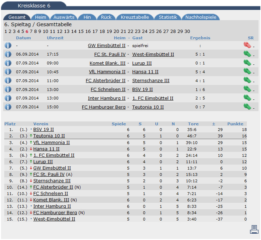 tabelle6