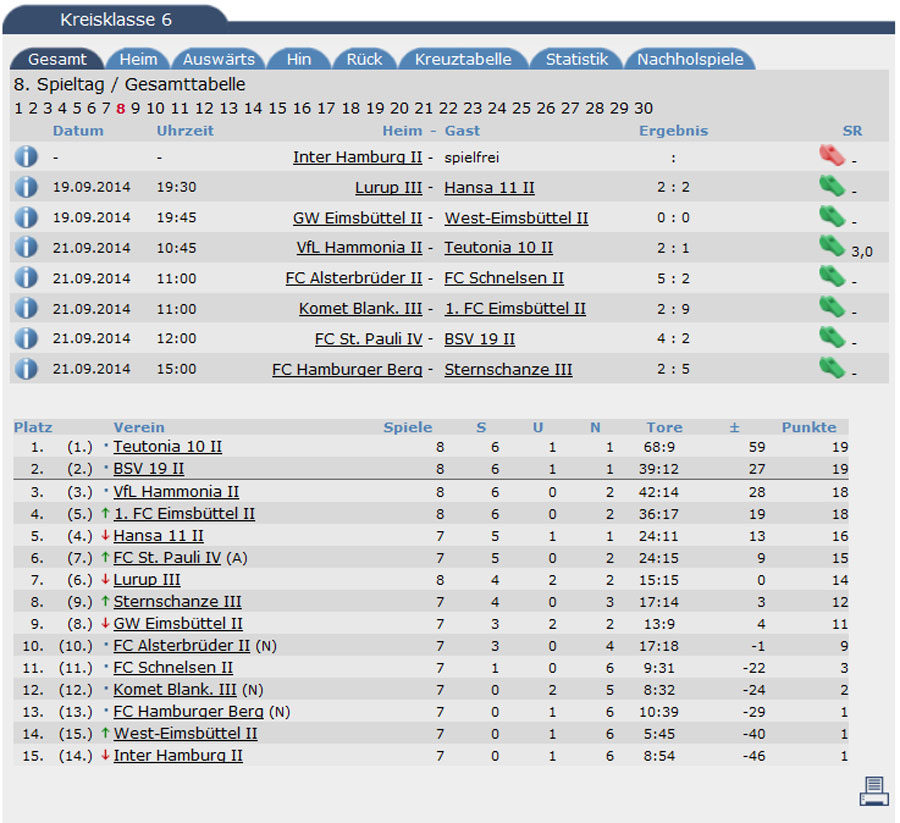 tabelle8
