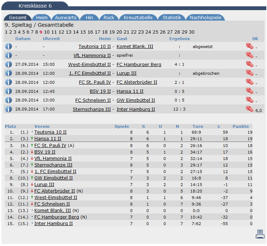 tabelle9